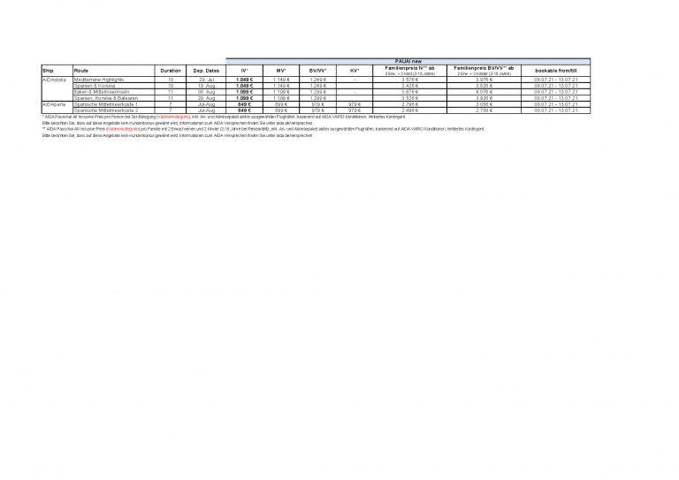 AIDA Pauschal ALL_Inclusive_Aktionszeitraum 08. bis 13.07.2021_Overview (005)